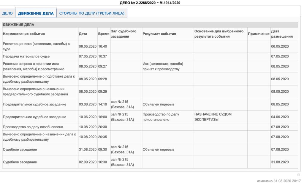 Кировский районный суд г. Екатеринбурга Свердловской области 2020-09-02 19-18-48